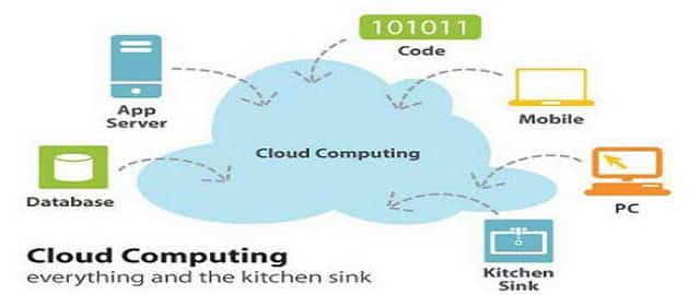 cloud-computing-3545049