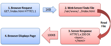 web-site-performance-optimization-before-compression-9656962