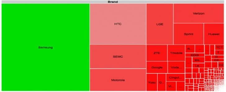 android-fragmentation-brands-6635824